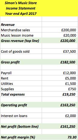 income_statement